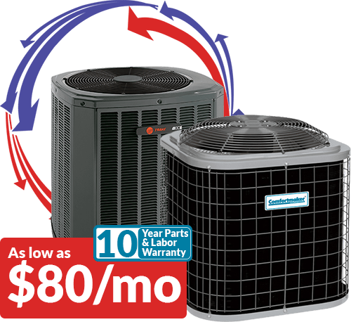 New AC system financing promotion as low as $80 per month